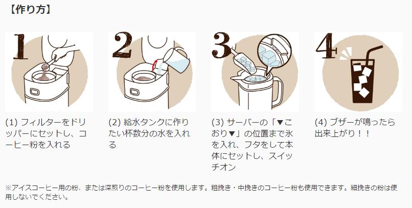 サーモスコーヒー作り方